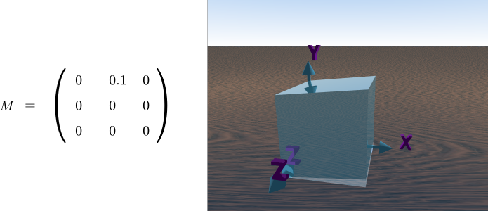 Using the POV raytracer to visual matrices